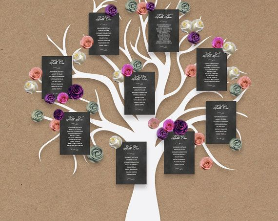 Best 25 Diy Wedding Planner Ideas On Pinterest: Best 25+ Chalkboard Seating Charts Ideas On Pinterest