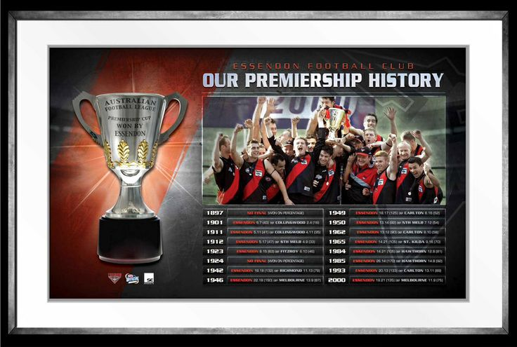 Essendon has the most premierships ever won in history equal with Carlton