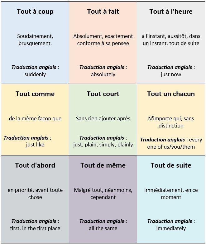 4801 best apprendre l 39 anglais plus facilement images on pinterest french language french - Expression avec le mot coup ...