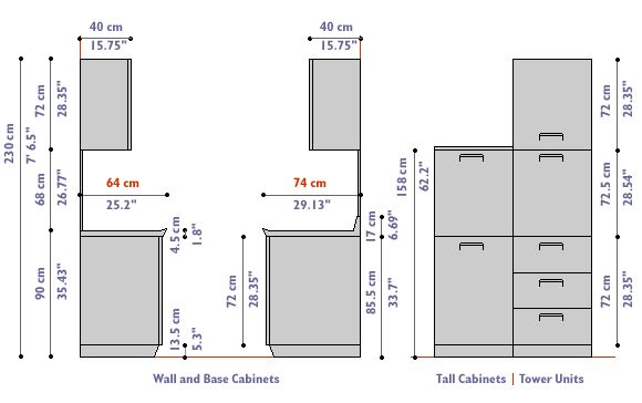 Kitchen cabinets dimensions and standard kitchen cabinets for Kitchen cabinets height
