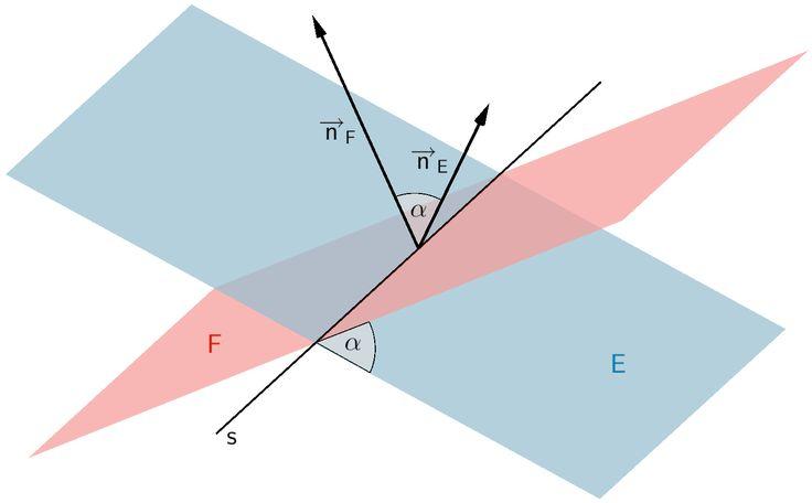 Die Ebenen E und F schneiden sich in einer Schnittgeraden s unter dem Schnittwinkel φ