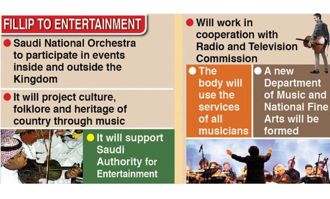JEDDAH: Culture and Information Minister Adel Al-Toraifi has approved the establishment of a national musical orchestra, which is expected to mobilize cultural movement in the Kingdom.The Saudi National Orchestra will participate in national and other events in the Kingdom and outside to project through music the role of the Kingdom, its civilization, folklore and heritage, an online publication reported Sunday.