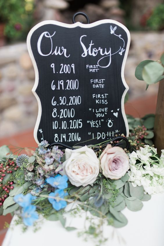Our story wedding sign via Photography Hello Blue / http://www.deerpearlflowers.com/rustic-wedding-details-and-ideas/