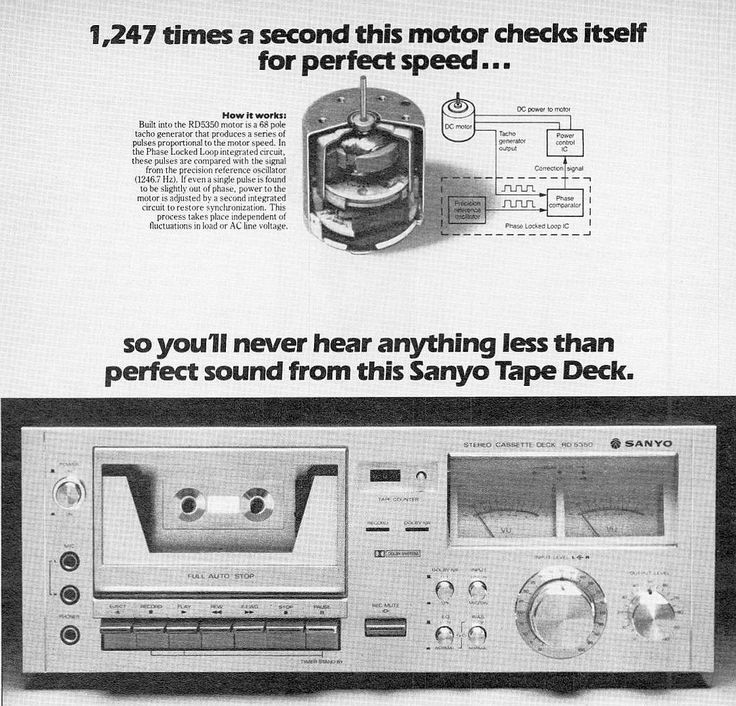 Perfect Speed SANYO RD5350 (1979) www.1001hifi.com