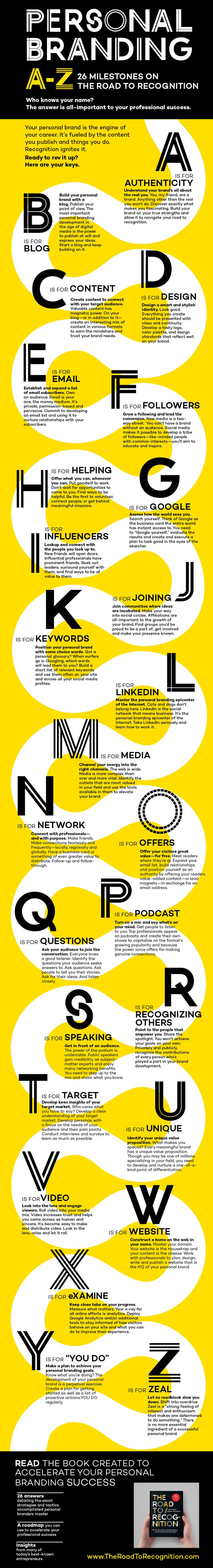 Personal Branding Infographic from the Road to Recognition. We are giving away a copy of Seth Price's Road to Recognition in our 10 Life Changing Books Giveaway Enter here: https://codiesanchez.leadpages.co/10-books-that-will-change-your-life-giveaway-codie-sanchez/ This book paves the path for your personal brand success. Learn how to master the art and science of personal branding. Win your copy now before the giveaway ends on December 22!