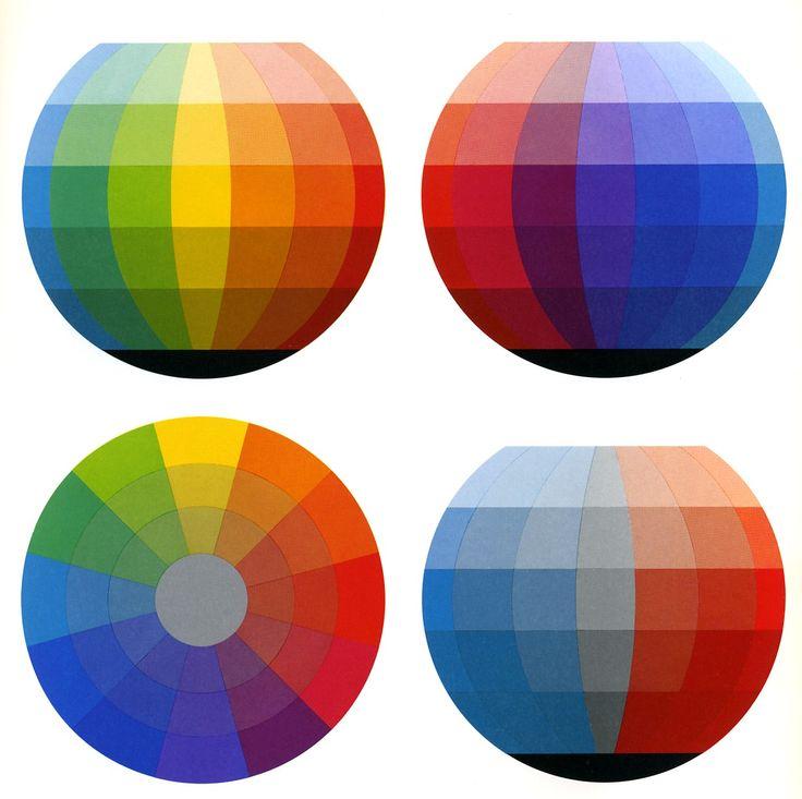 kleur zuiverheid