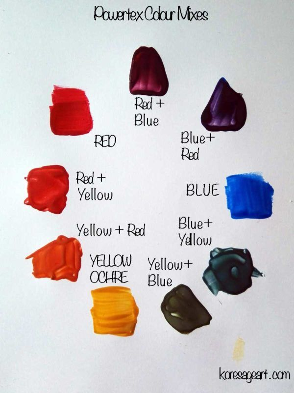 What Does Red And Blue Make : Mixing, Colours, Powertex, Color, Mixing,, Make,