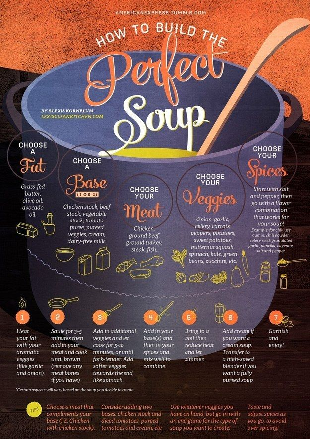 For an endless variety of satisfying soups. | 17 Kitchen Cheat Sheets To Help You Eat Healthier In 2016