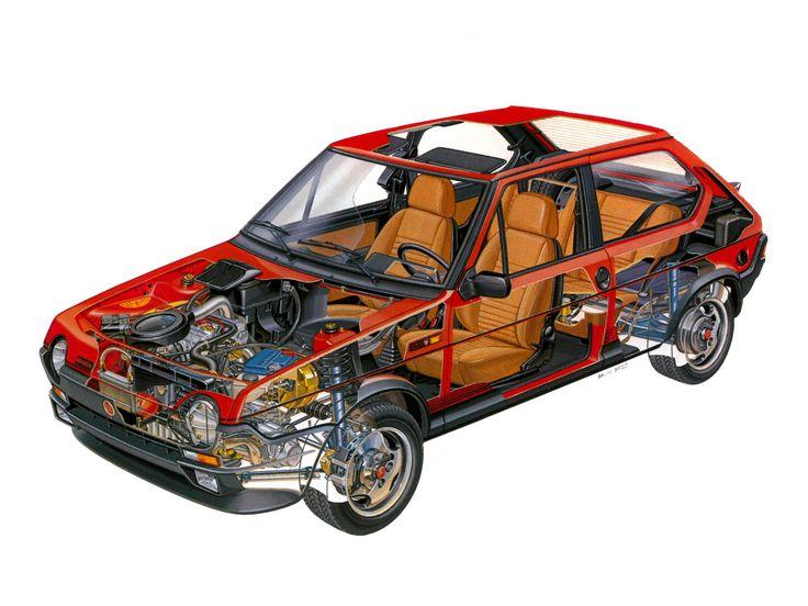 1951-82 Fiat Ritmo Abarth 125 TC (138) - Illustrated by Bruno Betti