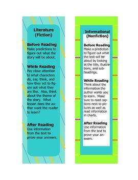 FREE COMMON CORE BOOKMARKS~  Great reminder about what to focus on while reading text.