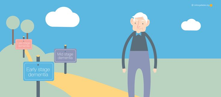 It's quite common to hear the dementia journey described as a series of 'stages' in which different symptoms and challenges can emerge. Find out all the basic information about dementia stages and what they mean #Stagesofdementia
