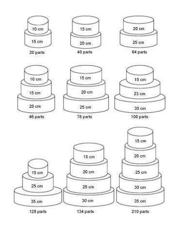 tabella porzioni torte a piani - Cerca con Google