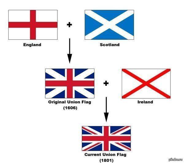 флаг великобритании - Поиск в Google