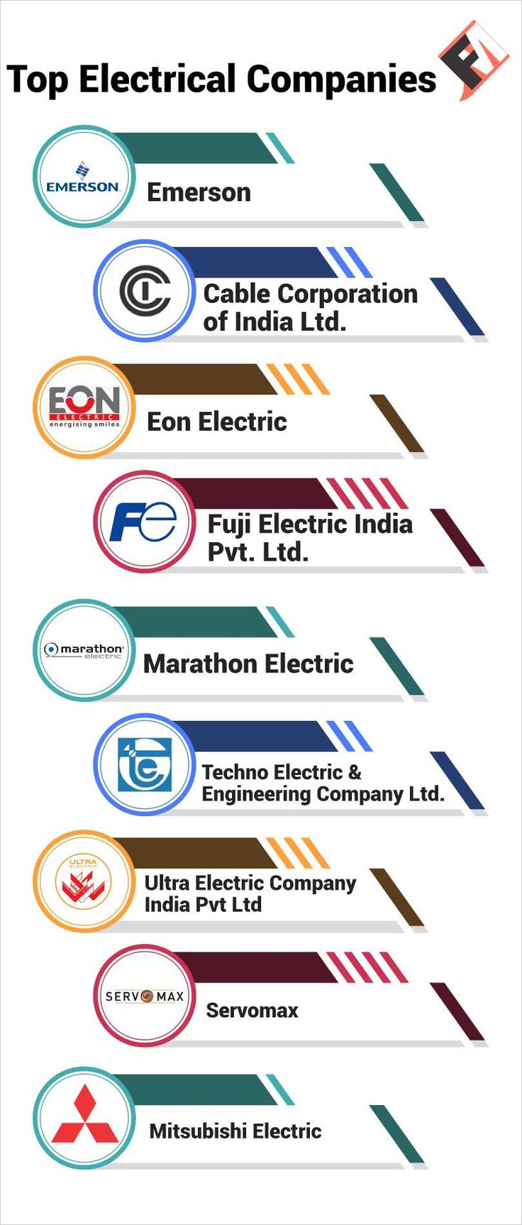 Top Electrical Companies In India For Best Job