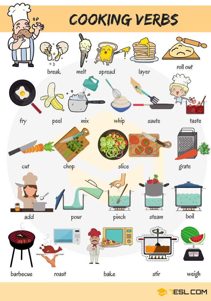 Useful Cooking Verbs in English