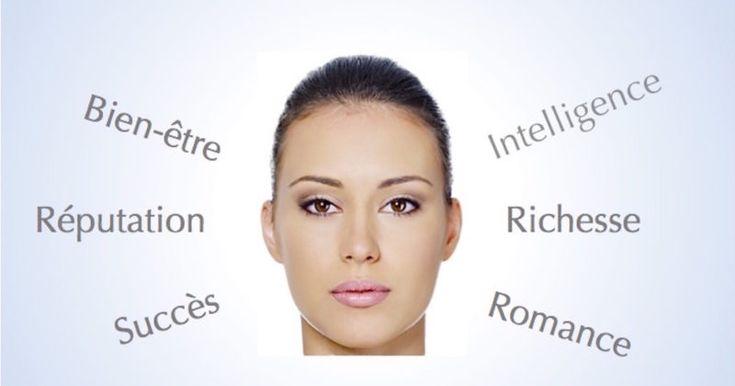 Le cours parfait pour obtenir des conseils rapides sur l'interprétation du visage, ayant la possibilité de les utiliser immédiatement.