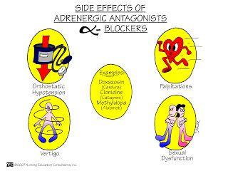 Adrenergic antagonists side effetcts Nursing School: Pharm Mnemonics