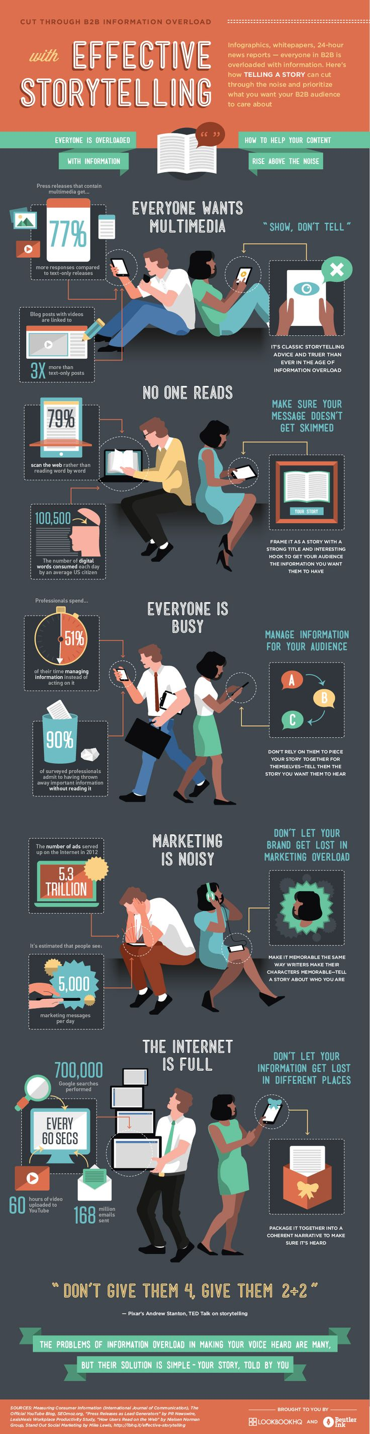 *story telling techniques   The Secret to Marketing to Busy People Who Don't Have Time to Read (Infographic)