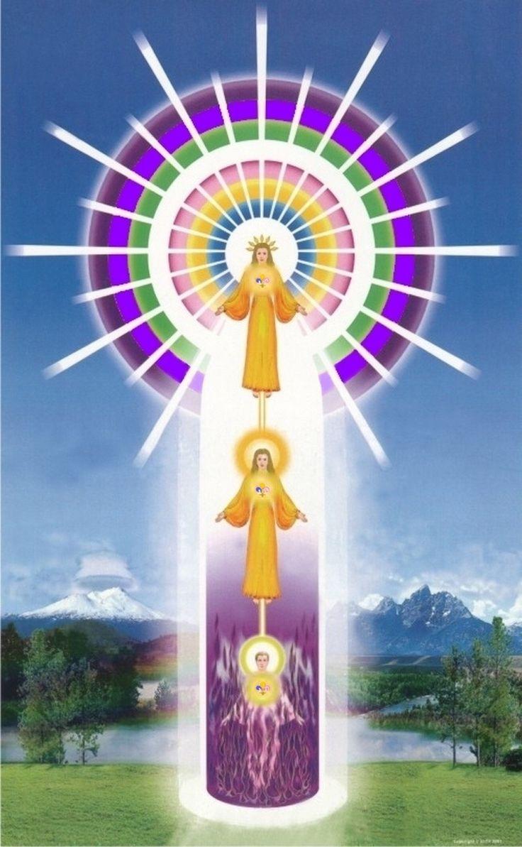 Blog sobre el camino d la Espiritualidad. Poesía, literatura, premoniciones, ciencia, Universo, salud, bienestar.