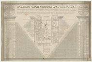 Tableau géométrique des distances... entre les chefs-lieux des départements de la France et les autres principales villes... du monde... / par Mages, instituteur -- 1837 -- cartes
