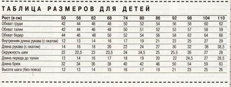 http://mamochki-online.ru/forum/16-146-12