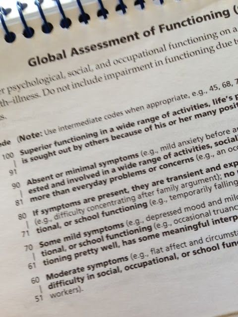 Pass the ASWB Exam: Exam DSM: Global Assessment of Functioning (GAF)