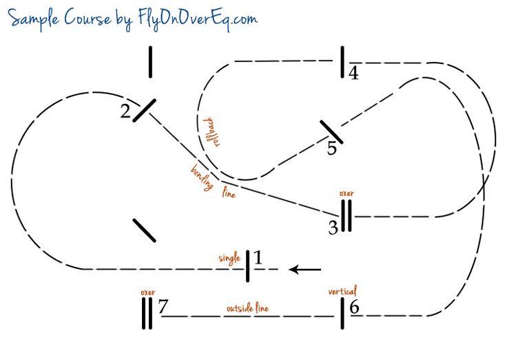 Sample Hunter Jumper Course | FlyOnOverEq.com