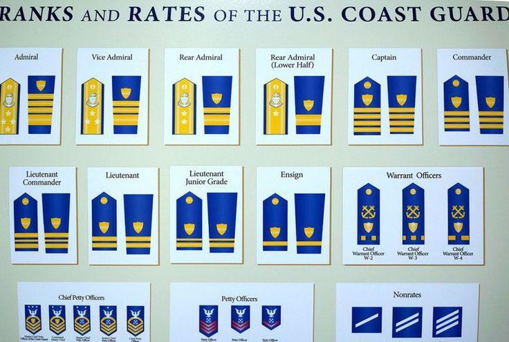 United States Coast Guard Ranks | United States Coast Guard Academy Museum – ranks.