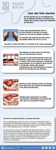 Salud Bucal (Uso del hilo dental)