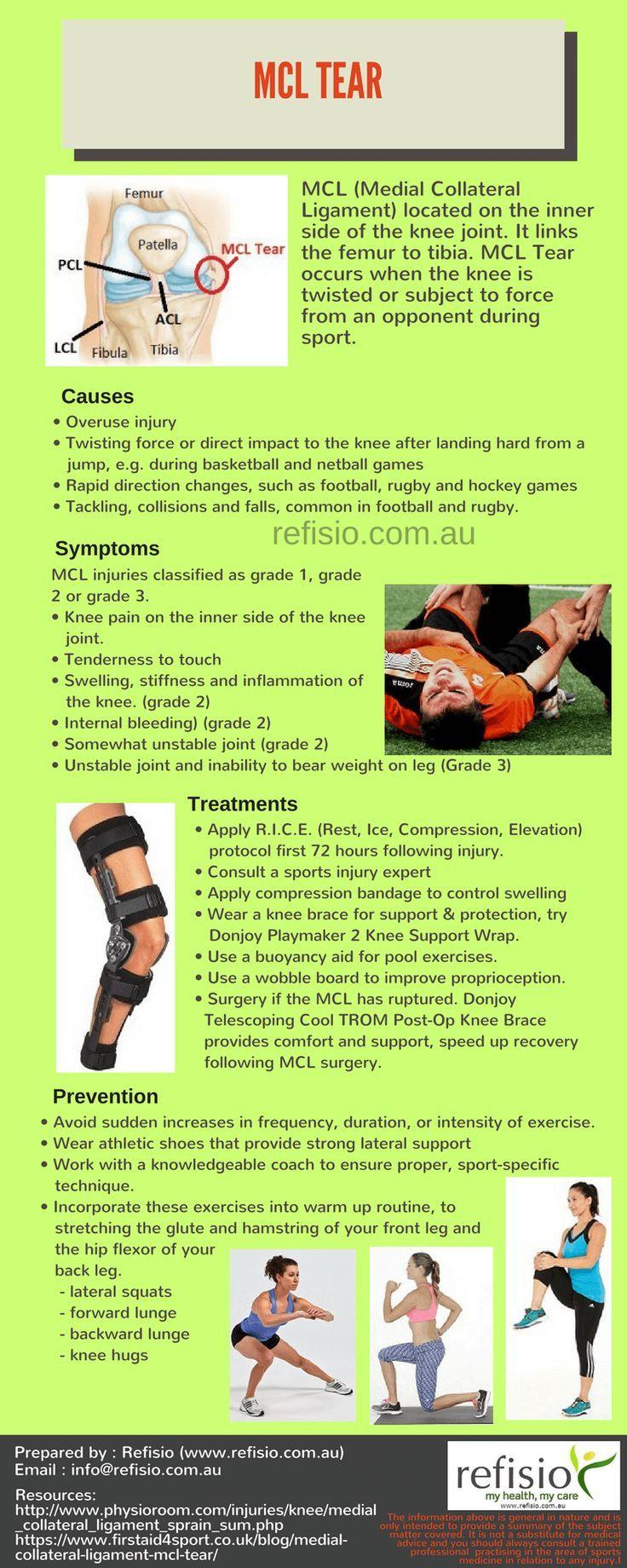Grade 2 mcl sprain symptoms - Mcl Tear Causes Symptoms Treatment Prevention