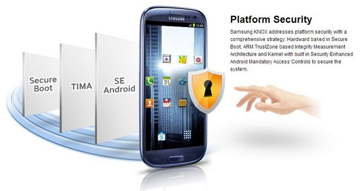 Samsung KNOX, new Mobile security from Samsung