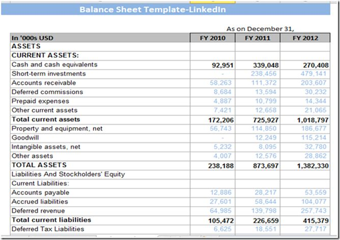 Bs Accounting Templates  Google Search  PlBs Accounting