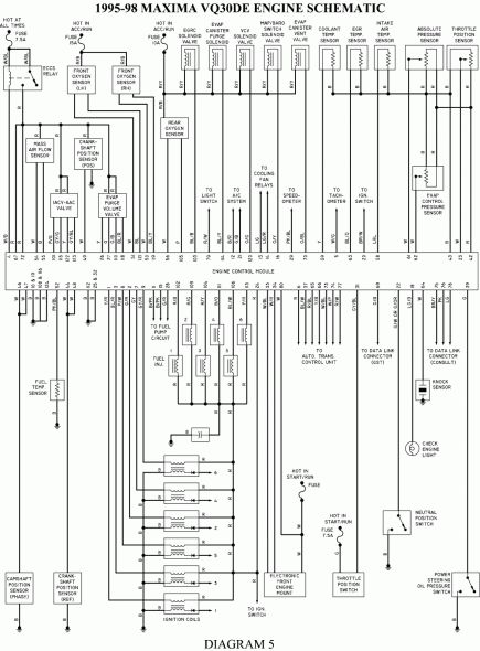 1998 Nissan Maxima Wiring Diagram Electrical System ...