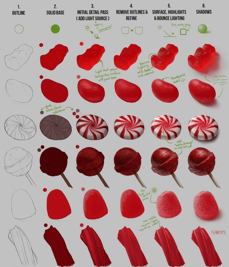Drawing candy