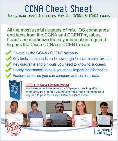 CCNA Cheat Sheet 2014
