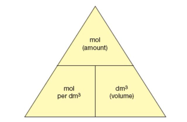 mole and molar concentration Concentration units  compared to molar concentration or mass concentration,  calculate the mole fraction and mole percent for a given concentration of mixture.