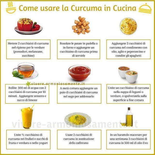TORNO IN FORMA : Curcuma