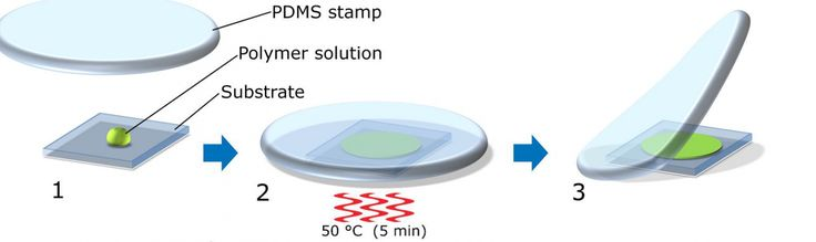 June 27 2017 at 01:40PM Saving the planet with flexible electronics https://phys.org/news/2017-06-planet-flexible-electronics.html  [PhysOrg]
