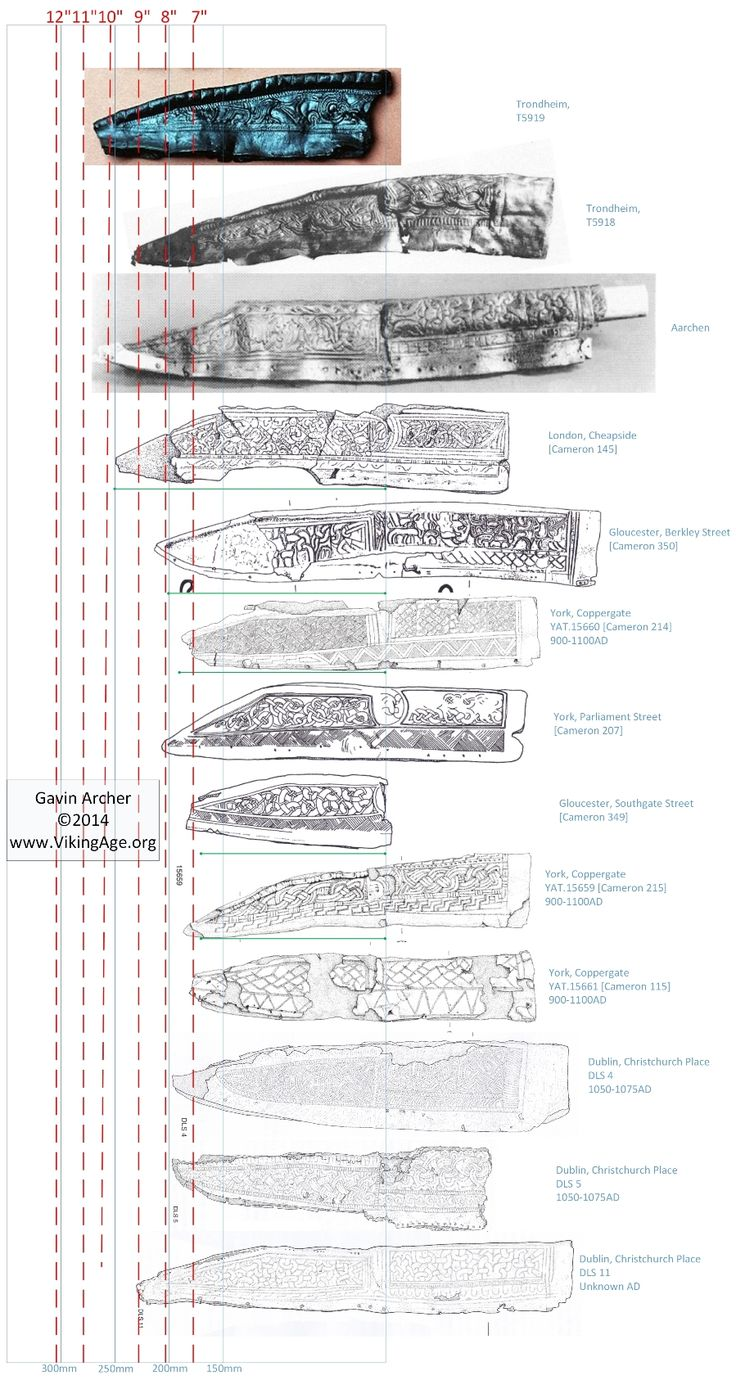 Different sax sheaths from the Viking Age.