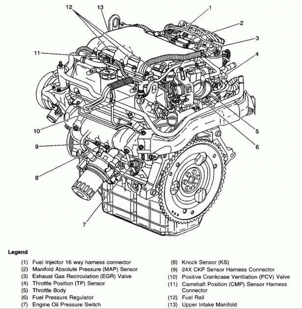 10 1997 Mustang Engine Wiring Diagram Engine Diagram Wiringg Net Engineering Chevy Malibu Chevy