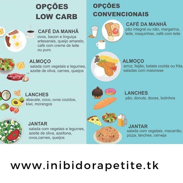 dieta keto gratis romana)