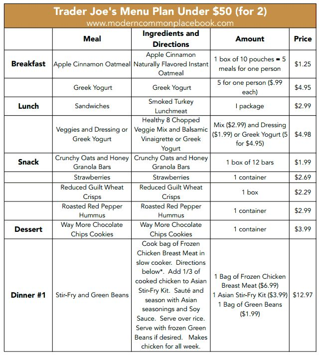 Trader Joes Grocery List and Menu Plan (Under $50)   www.moderncommonplacebook.com #tips #favoritethings