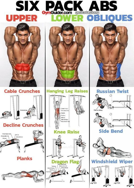 No abdominal workout is complete without working your obliques�these are the a…