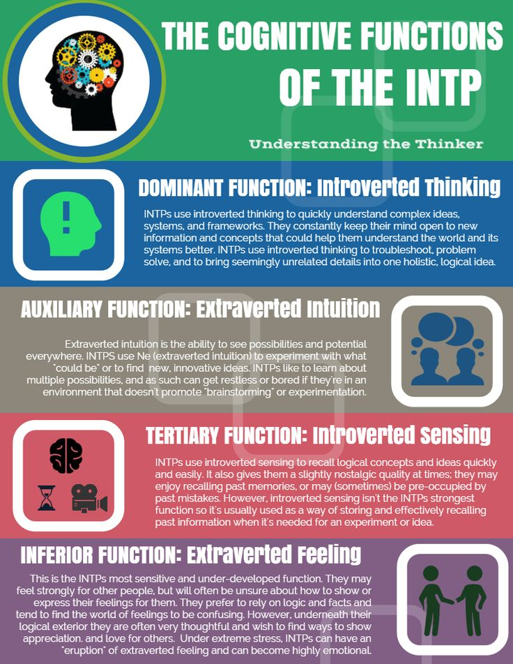 INTP Infographic - MBTI Junkie