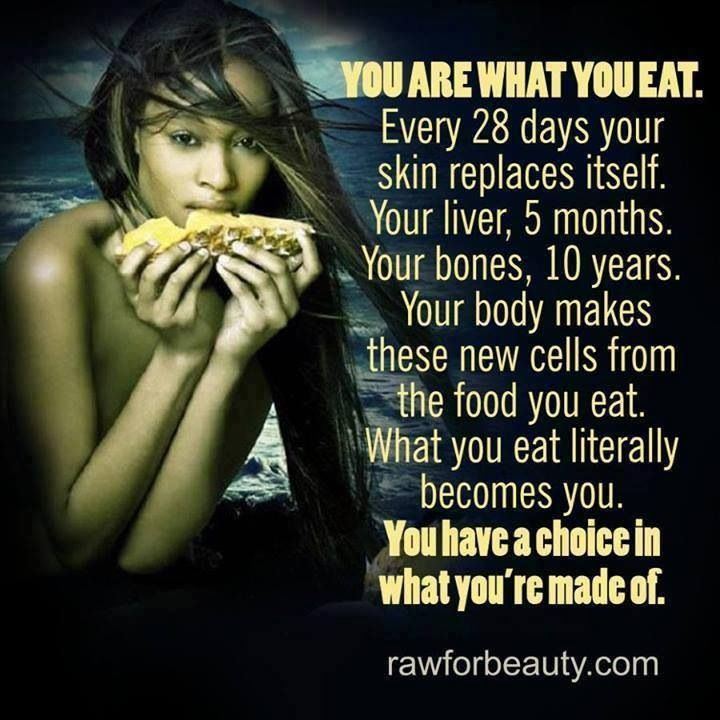 You are what you eat! Clean eating