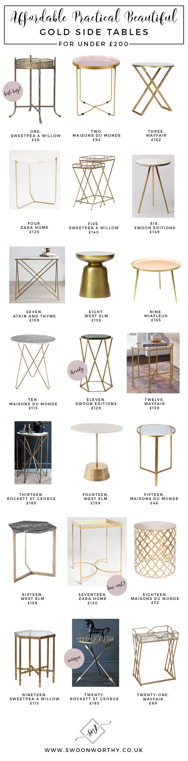 Affordable Brass and Gold Side Tables under £200