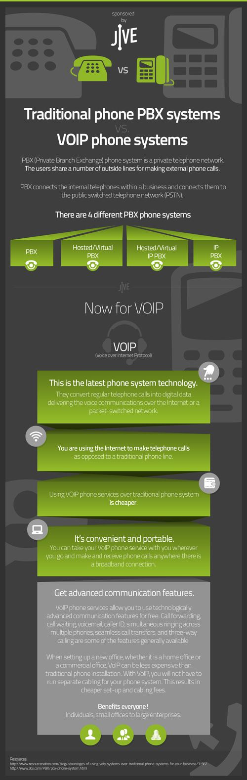 Traditional Phone PBX vs. VOIP Phone Systems -  www.broadconnect.ca www.broadconnectusa.com