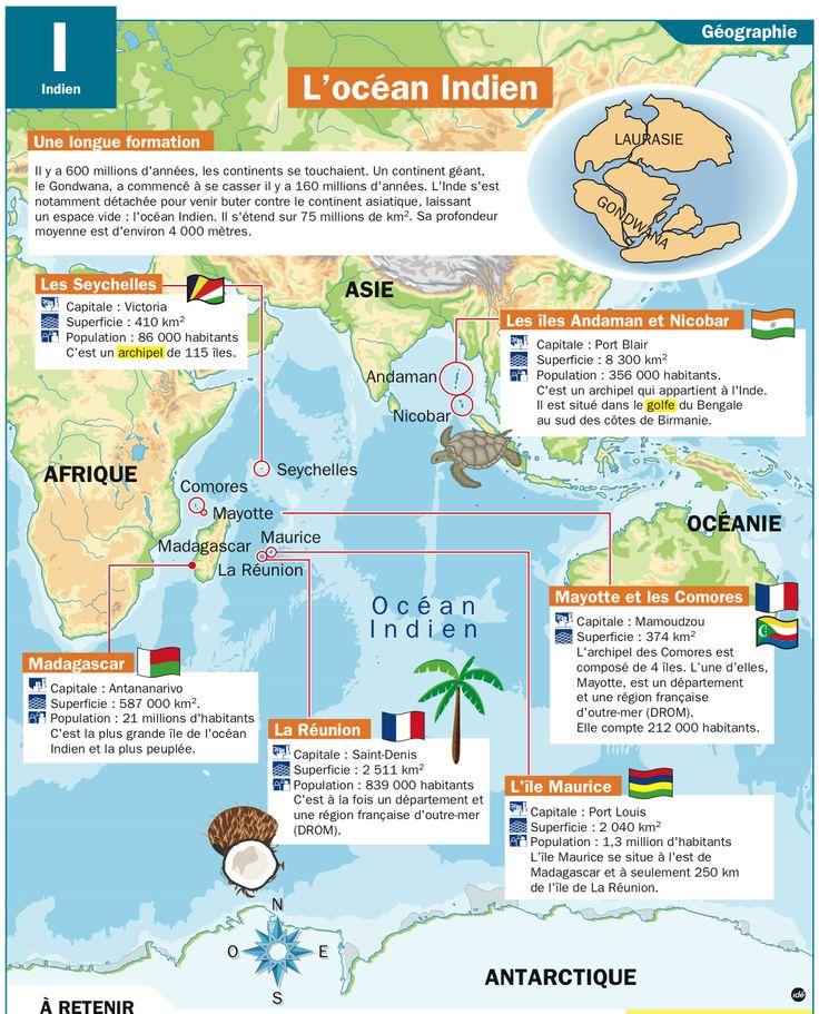 Fiche exposés : L'océan Indien