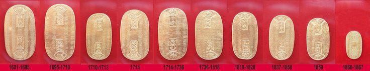Koban evolution - Koban (coin) - Wikipedia, the free encyclopedia