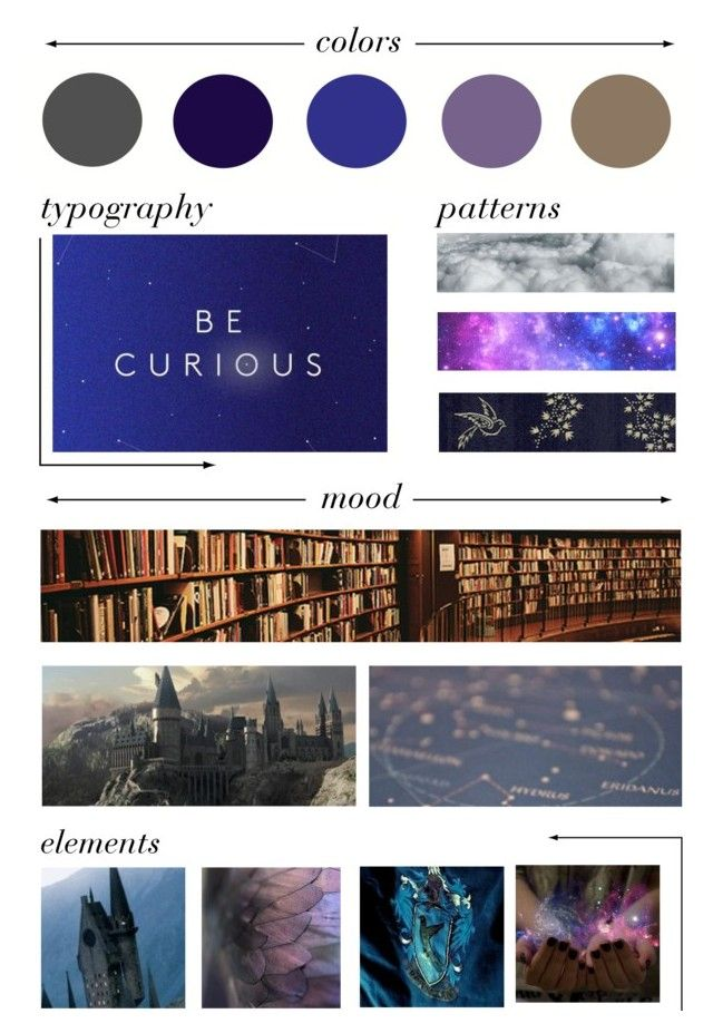 """Ravenclaw Moodboard"" by ashlynknight ❤ liked on Polyvore featuring art, harrypotter, hogwarts, ravenclaw and moodboard"